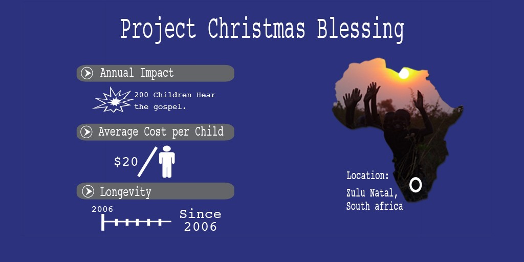 Infographic, Project Christmas Blessing, Smiths, South Africa